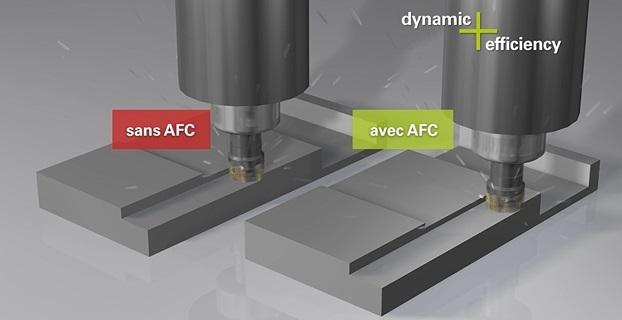 Fonction AFC avec l'option Dynamic Efficiency pour CN Heidenhain