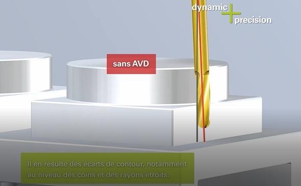 Option Dynamic Precision - Usinage d'un tenon circulaire avec la fonction AVD