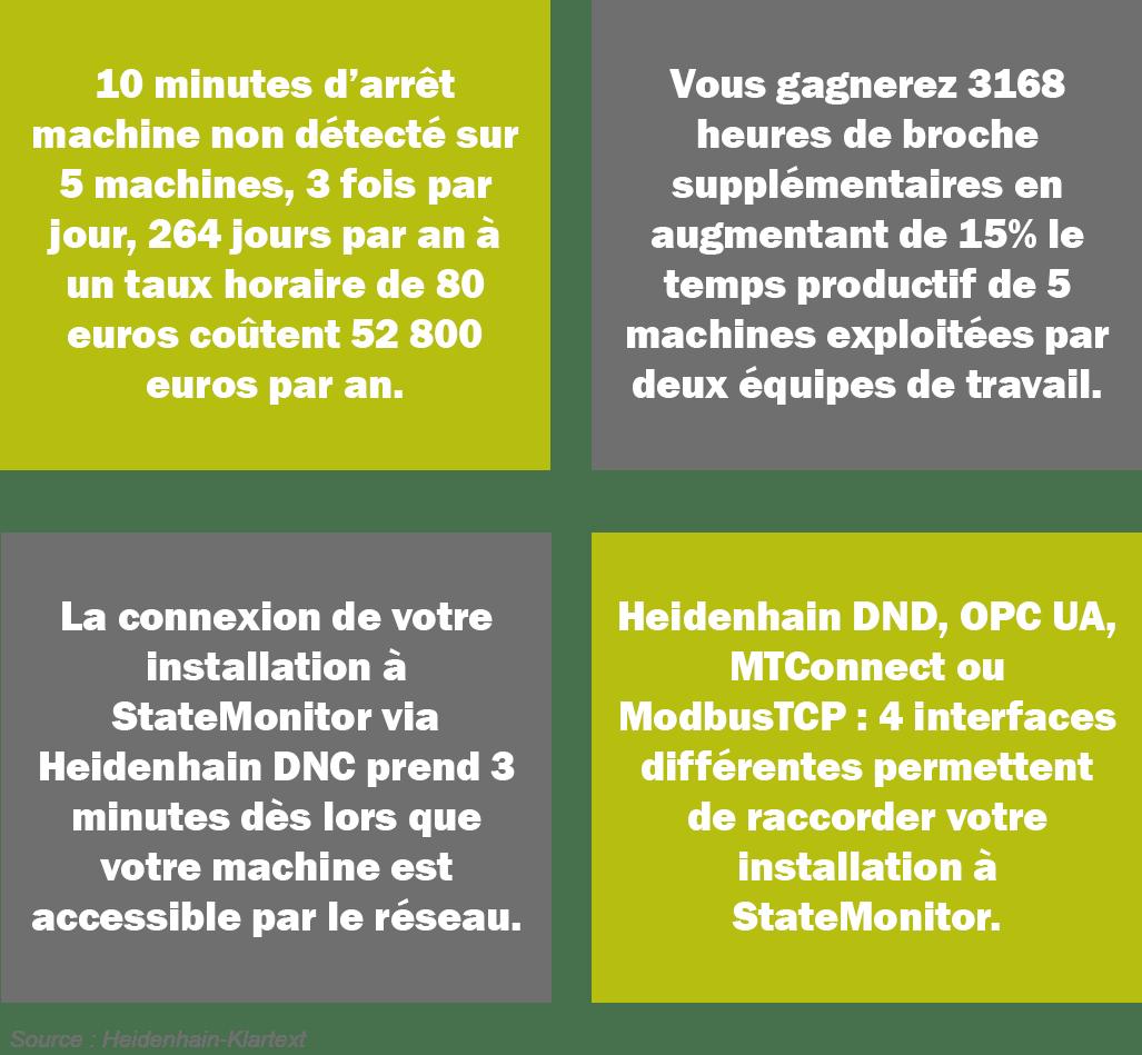 StateMonitor_gestion_machine_usinage